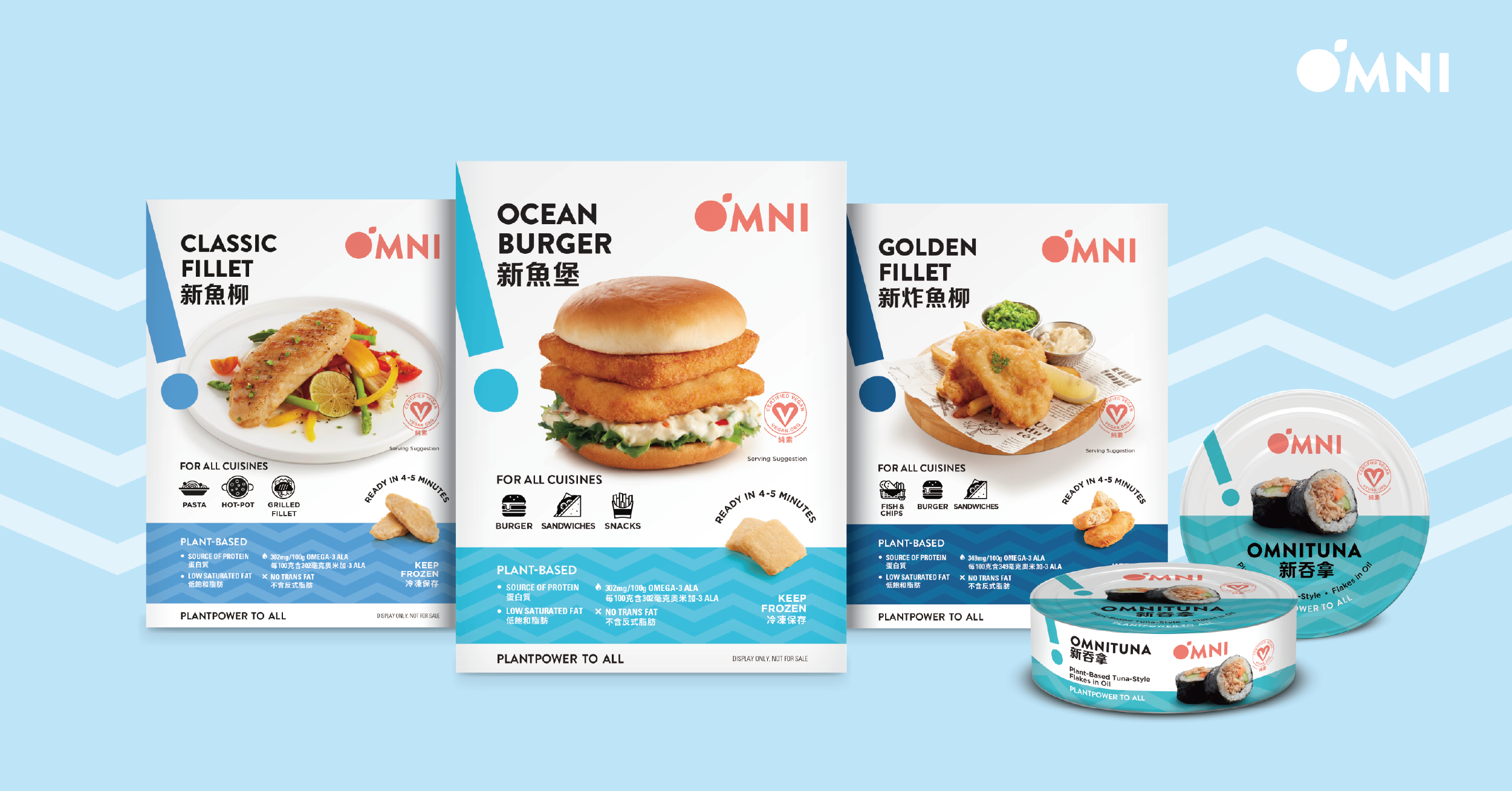 """OMNI Impact: From Land to Sea  